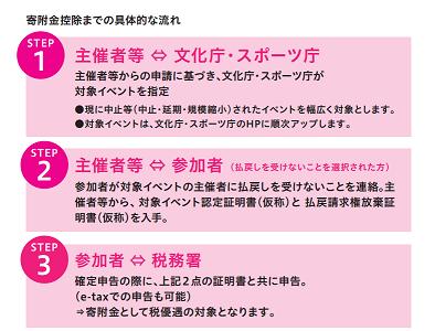 japan_sports_agency1